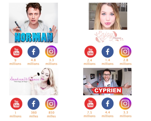 montage-youtubeurs